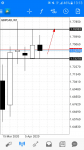 GBPCAD in Technical_index