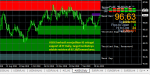 Candlestick and its strategy  in MT4 / MT5 Indicators_index