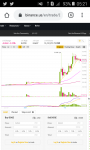 Dogecoin, Saved or just sold? in Coins & Tokens_index