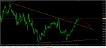 Us Dollar Index Technical Analysis in Technical_index