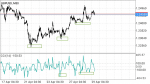 Trading Simpel Using Indicators  CCI in Trading Systems_index