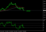 GBPAUD in Technical_index