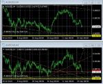 AUDCAD in Technical_index