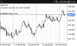 Pin Bar in Forex Education_index