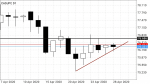 CADJPY technical in Technical_index