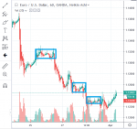 Consolidation/Sideway in Trading Systems_index