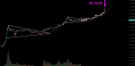 Xlm back to $1 in Coins & Tokens_index