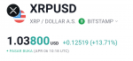 4 Factor driving Ripple price (XRP) 2019 in Coins & Tokens_index