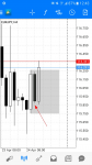 inside bar in Trading Systems_index