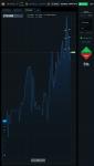 Spectre.ai (SXUT) in Coins & Tokens_index