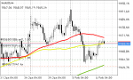 SamuraiFX's Trading jurnal  in Trading Journal_index