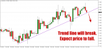 AUDUSD Trend Line in Technical_index