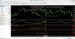 5 in 1 indicator in Indicator Modifications_index