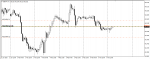 Gom' trading journal instaforex in Trading Journal_index