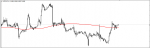 USD/CHF SIGNALS in Trading Signals_index