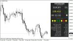 Infoboard indicator in MT4 / MT5 Indicators_index