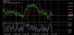 AUDNZD ANALYSIS  TREND in Technical_index