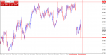 CAD/CHF in Technical_index