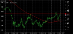 GBP/USD SIGNAL in Trading Signals_index