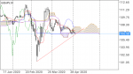 USD/JPY SIGNAL in Trading Signals_index