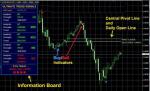 Ultimate trend signal indicator in MT4 / MT5 Indicators_index