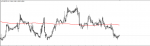 EUR/CHF in Trading Signals_index