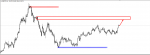 GBP/JPY SIGNALS in Trading Signals_index