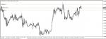 USD/CAD SIGNALS in Trading Signals_index