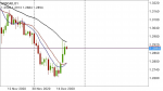 USD/CAD SIGNALS in Trading Signals_index