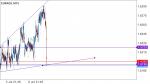 EUR/AUD in Trading Signals_index