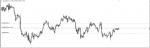 USD Index Signals in Trading Signals_index
