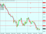 GOLD - XAUUSD in Trading Signals_index