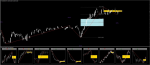 Fibonacci Golden Zone indicator in MT4 / MT5 Indicators_index