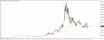 Predictions of Bitcoin/altcoins? in Coins & Tokens_index