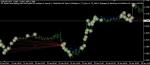 EA Sejuta Umat in MT4 / MT5 EAs_index