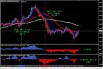 Trading Scalping M1 in MT4 / MT5 Indicators_index