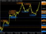 PSAR Trading Level in MT4 / MT5 Indicators_index