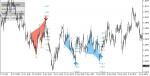 WolfeWaves Indicator in MT4 / MT5 Indicators_index