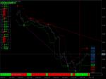 Renko street trading system in MT4 / MT5 Indicators_index