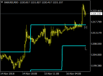 High & Low Trading System in MT4 / MT5 Indicators_index
