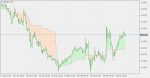 Simple Intraday Support Resistance Indicator in MT4 / MT5 Indicators_index