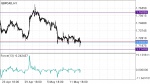 GBP/CAD SIGNAL in Trading Signals_index