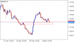 GBP/AUD SIGNAL in Trading Signals_index