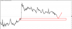 EUR/JPY SIGNAL in Trading Signals_index
