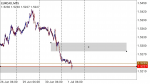 EUR/CAD SIGNAL in Trading Signals_index
