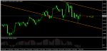 GBP/NZD SIGNAL in Trading Signals_index