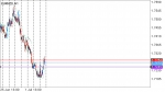 EUR/NZD SIGNAL in Trading Signals_index