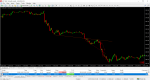 Trade with great care like on thin ice in Trading Journal_index