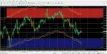 GOLDEN LINE INDICATOR in MT4 / MT5 Indicators_index