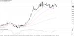 Tahajud Trading Jurnal in Trading Journal_index
